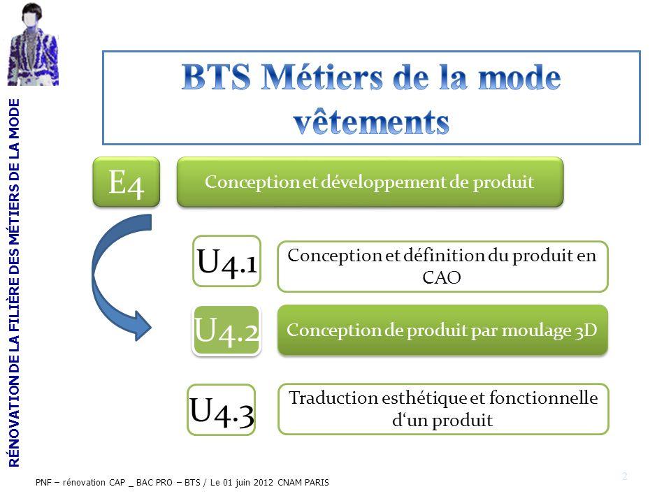 RÉNOVATION DE LA FILIÈRE DES MÉTIERS DE LA MODE PNF – rénovation CAP _ BAC PRO – BTS / Le 01 juin 2012 CNAM PARIS 2 U4.3 Traduction esthétique et fonc