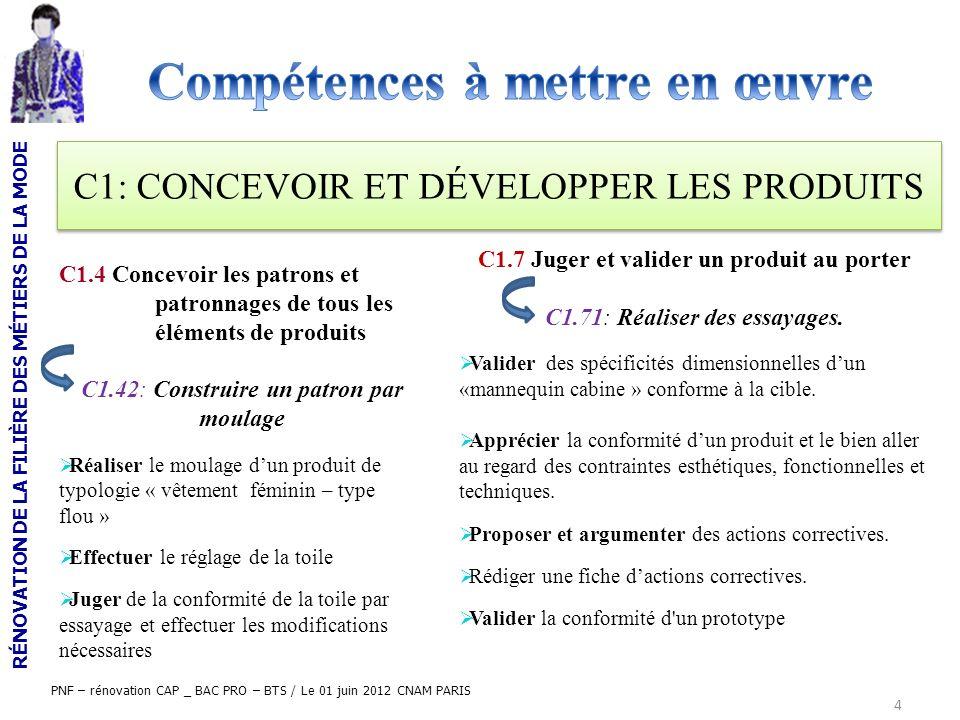 RÉNOVATION DE LA FILIÈRE DES MÉTIERS DE LA MODE PNF – rénovation CAP _ BAC PRO – BTS / Le 01 juin 2012 CNAM PARIS 4 C1.4 Concevoir les patrons et patr