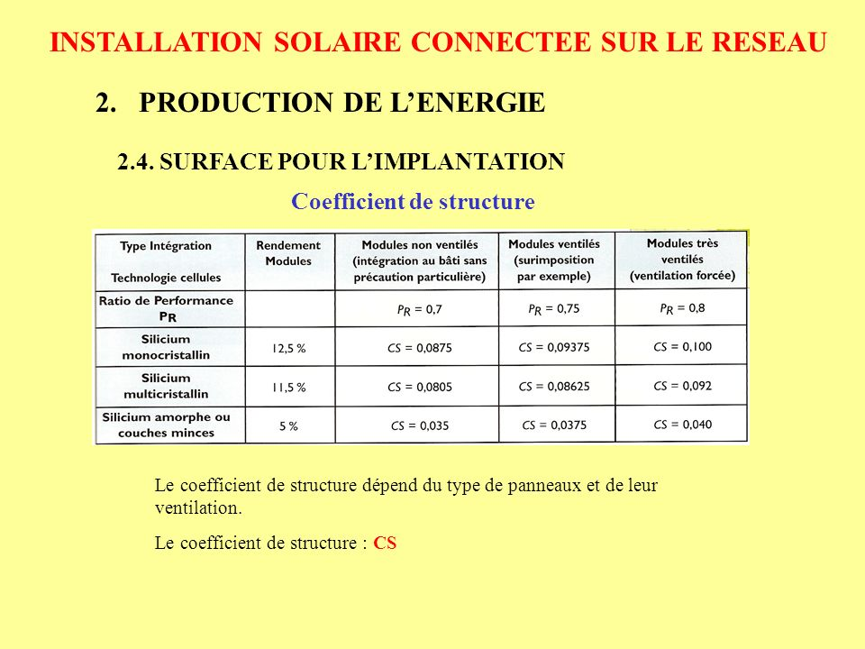 INSTALLATION SOLAIRE CONNECTEE SUR LE RESEAU Coefficient de structure 2.PRODUCTION DE LENERGIE 2.4. SURFACE POUR LIMPLANTATION Le coefficient de struc