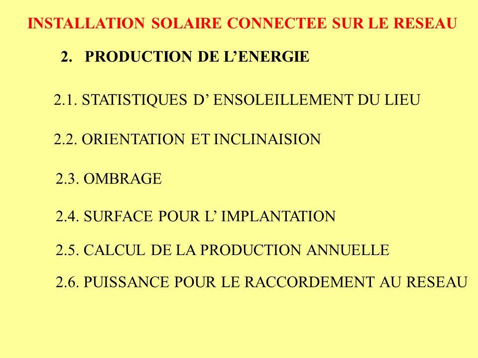 INSTALLATION SOLAIRE CONNECTEE SUR LE RESEAU Atlas du rayonnement solaire européen ( Doc1 ) 2.PRODUCTION DE LENERGIE 2.1.