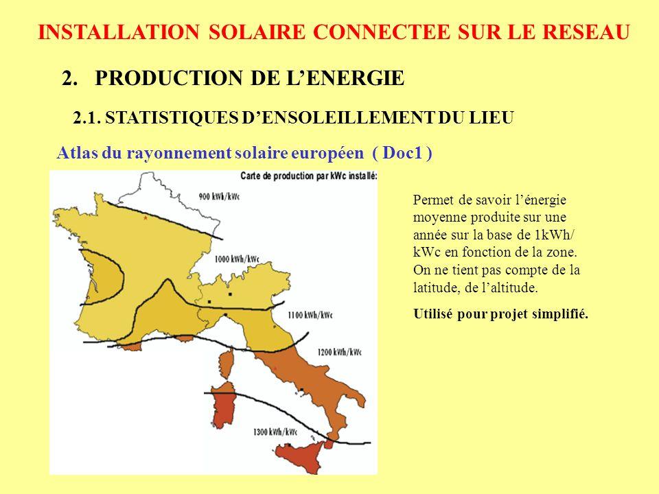 INSTALLATION SOLAIRE CONNECTEE SUR LE RESEAU Permet de savoir lénergie moyenne annuelle sur une surface orientée plein sud et inclinée dun angle égal à la latitude du lieu.