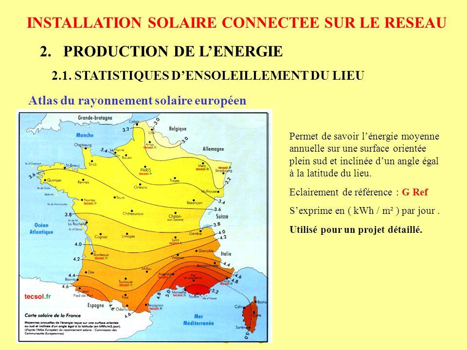 INSTALLATION SOLAIRE CONNECTEE SUR LE RESEAU 2.PRODUCTION DE LENERGIE Lidéal est que linstallation soit orientée côté SUD.