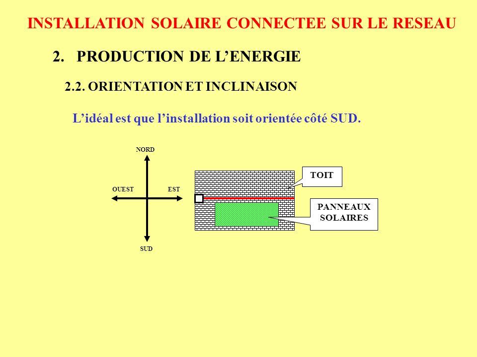 INSTALLATION SOLAIRE CONNECTEE SUR LE RESEAU 2.PRODUCTION DE LENERGIE 2.2.