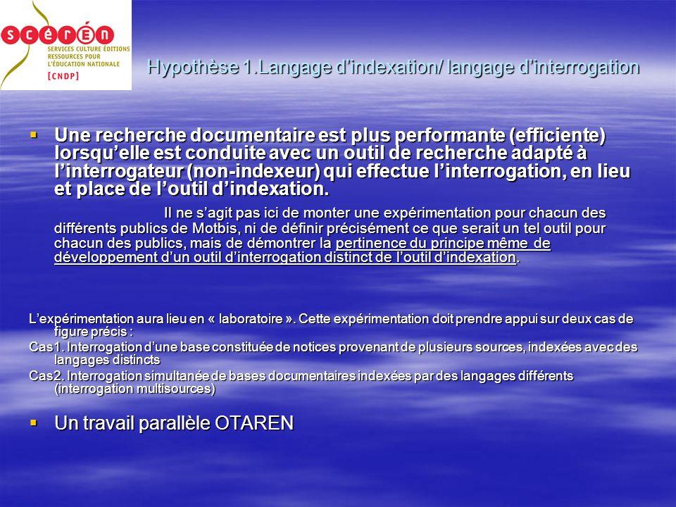 Hypothèse 1.Langage dindexation/ langage dinterrogation Une recherche documentaire est plus performante (efficiente) lorsquelle est conduite avec un outil de recherche adapté à linterrogateur (non-indexeur) qui effectue linterrogation, en lieu et place de loutil dindexation.