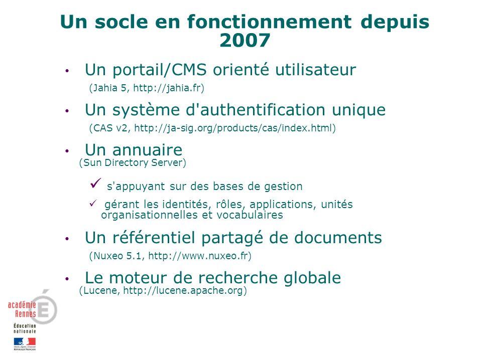 Un socle en fonctionnement depuis 2007 Un portail/CMS orienté utilisateur (Jahia 5, http://jahia.fr) Un système d authentification unique (CAS v2, http://ja-sig.org/products/cas/index.html) Un annuaire (Sun Directory Server) s appuyant sur des bases de gestion gérant les identités, rôles, applications, unités organisationnelles et vocabulaires Un référentiel partagé de documents (Nuxeo 5.1, http://www.nuxeo.fr) Le moteur de recherche globale (Lucene, http://lucene.apache.org)