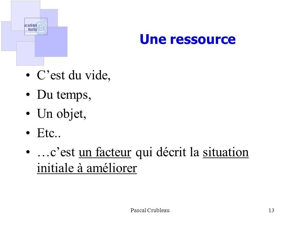 Pascal Crubleau13 Une ressource Cest du vide, Du temps, Un objet, Etc.. …cest un facteur qui décrit la situation initiale à améliorer