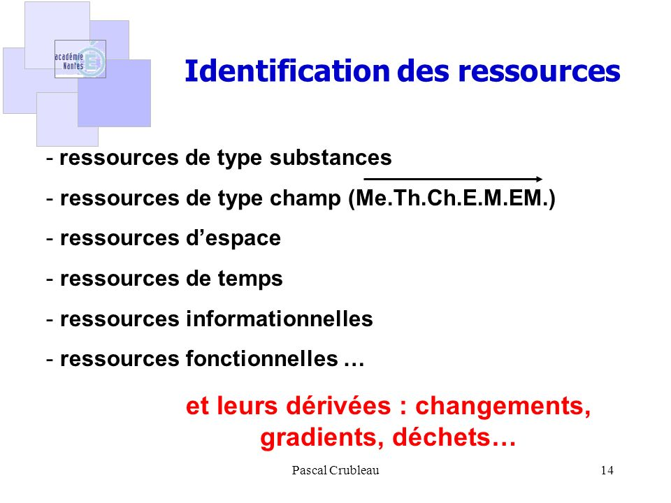 Pascal Crubleau14 - ressources de type substances - ressources de type champ (Me.Th.Ch.E.M.EM.) - ressources despace - ressources de temps - ressource