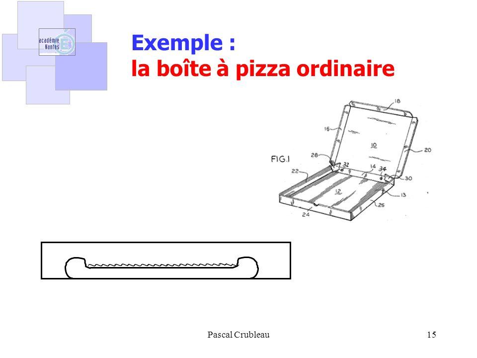 Pascal Crubleau15 Exemple : la boîte à pizza ordinaire ~~~~~~ ~ ~ ~ ~ ~ ~~~ ~~~~ ~ ~ ~ ~ ~
