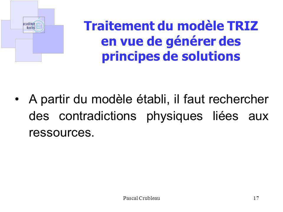 Pascal Crubleau17 Traitement du modèle TRIZ en vue de générer des principes de solutions A partir du modèle établi, il faut rechercher des contradictions physiques liées aux ressources.
