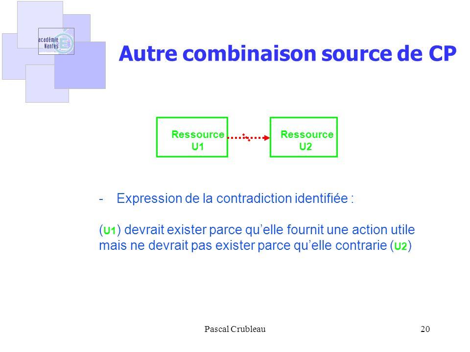 Pascal Crubleau20 Autre combinaison source de CP -Expression de la contradiction identifiée : ( U1 ) devrait exister parce quelle fournit une action utile mais ne devrait pas exister parce quelle contrarie ( U2 ) Ressource U1 Ressource U2
