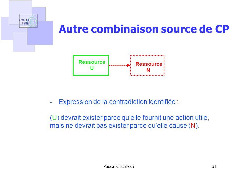 Pascal Crubleau21 Autre combinaison source de CP -Expression de la contradiction identifiée : (U) devrait exister parce quelle fournit une action utile, mais ne devrait pas exister parce quelle cause (N).