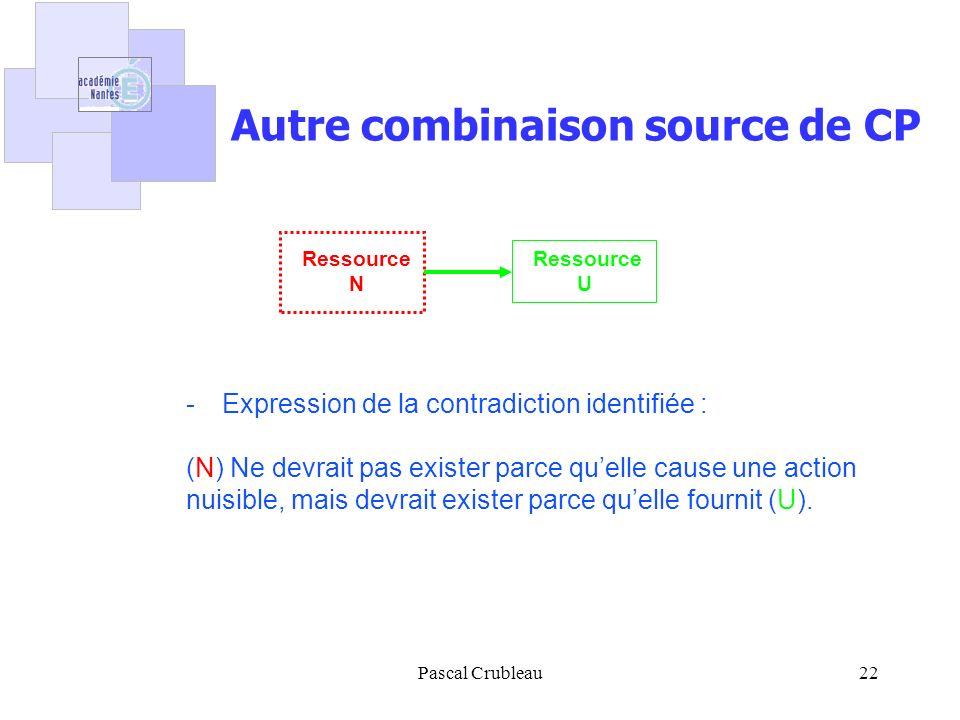 Pascal Crubleau22 Autre combinaison source de CP -Expression de la contradiction identifiée : (N) Ne devrait pas exister parce quelle cause une action nuisible, mais devrait exister parce quelle fournit (U).