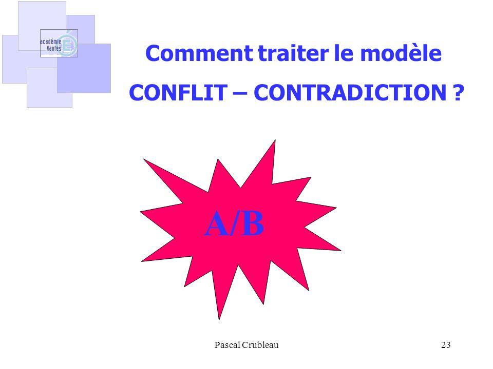 Pascal Crubleau23 Comment traiter le modèle CONFLIT – CONTRADICTION ? A/B