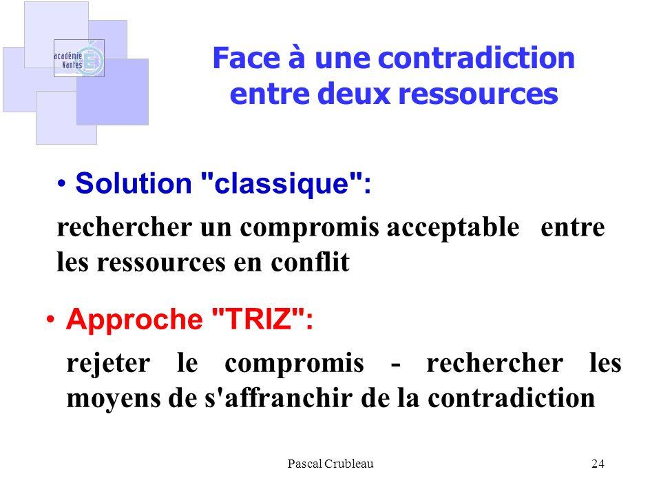 Pascal Crubleau24 Face à une contradiction entre deux ressources Approche TRIZ : rejeter le compromis - rechercher les moyens de s affranchir de la contradiction Solution classique : rechercher un compromis acceptable entre les ressources en conflit