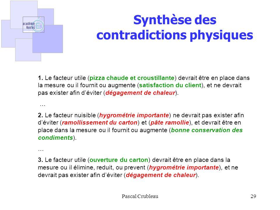 Pascal Crubleau29 Synthèse des contradictions physiques 1.
