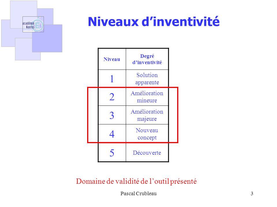 Pascal Crubleau3 Niveaux dinventivité Niveau Degré dinventivité 1 Solution apparente 2 Amélioration mineure 3 Amélioration majeure 4 Nouveau concept 5 Découverte Domaine de validité de loutil présenté