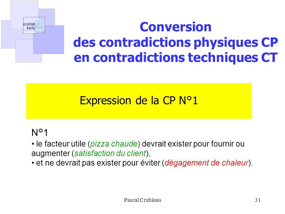 Pascal Crubleau31 Expression de la CP N°1 N°1 le facteur utile (pizza chaude) devrait exister pour fournir ou augmenter (satisfaction du client), et ne devrait pas exister pour éviter (dégagement de chaleur).