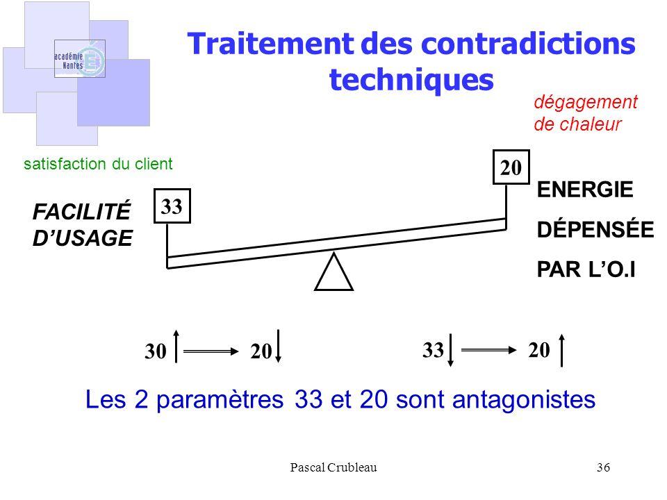 Pascal Crubleau36 30 20 33 20 33 20 Les 2 paramètres 33 et 20 sont antagonistes Traitement des contradictions techniques satisfaction du client dégagement de chaleur FACILITÉ DUSAGE ENERGIE DÉPENSÉE PAR LO.I