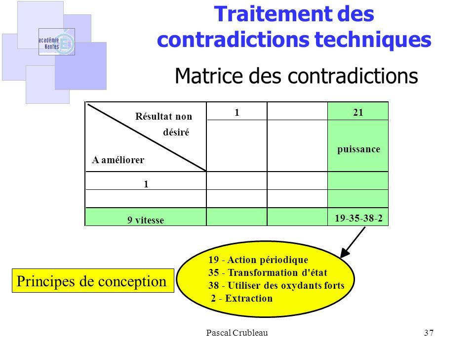 Pascal Crubleau37 Matrice des contradictions Résultat non 121 A améliorer désiré puissance 1 9 vitesse 19-35-38-2 19 - Action périodique 35 - Transformation d état 38 - Utiliser des oxydants forts 2 - Extraction Traitement des contradictions techniques Principes de conception