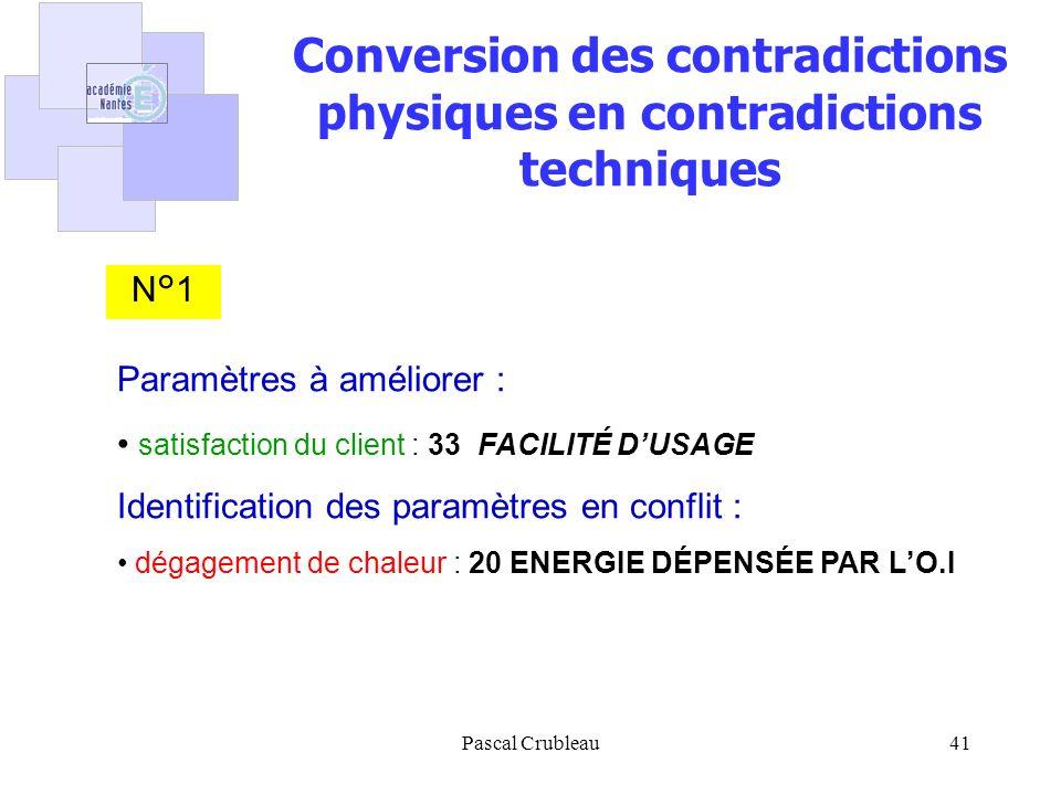 Pascal Crubleau41 N°1 Conversion des contradictions physiques en contradictions techniques Paramètres à améliorer : satisfaction du client : 33 FACILITÉ DUSAGE Identification des paramètres en conflit : dégagement de chaleur : 20 ENERGIE DÉPENSÉE PAR LO.I