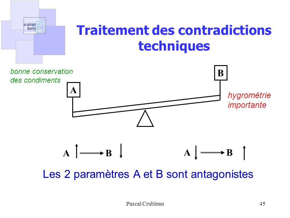 Pascal Crubleau45 A B A B Les 2 paramètres A et B sont antagonistes Traitement des contradictions techniques bonne conservation des condiments hygrométrie importante