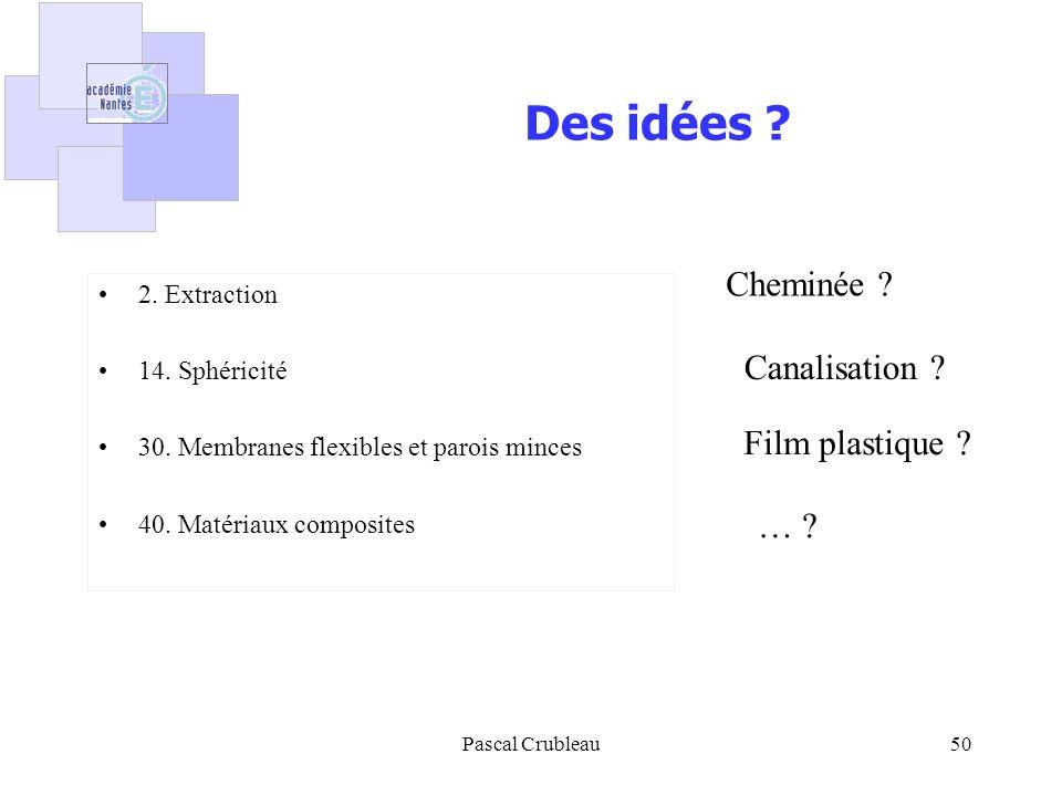 Des idées ? Pascal Crubleau50 2. Extraction 14. Sphéricité 30. Membranes flexibles et parois minces 40. Matériaux composites Cheminée ? Film plastique