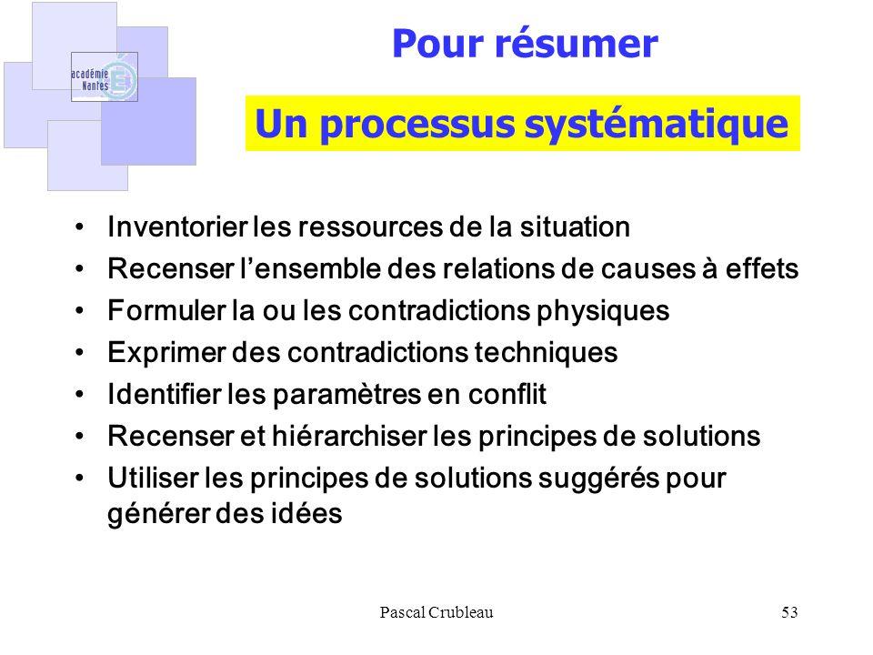 Pascal Crubleau53 Pour résumer Inventorier les ressources de la situation Recenser lensemble des relations de causes à effets Formuler la ou les contr
