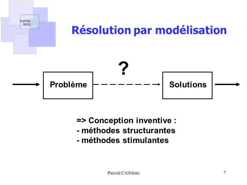 Pascal Crubleau7 Résolution par modélisation => Conception inventive : - méthodes structurantes - méthodes stimulantes ? ProblèmeSolutions