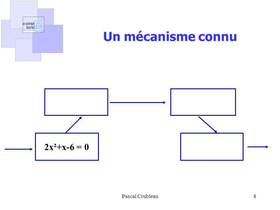 Pascal Crubleau19 Exemple de combinaison source de contradiction physique (CP) -Essayer de résoudre la contradiction suivante : (N1) ne devrait pas exister pour éviter des résultats nuisibles et devrait exister pour empêcher (N2) Ressource N1 Ressource N2