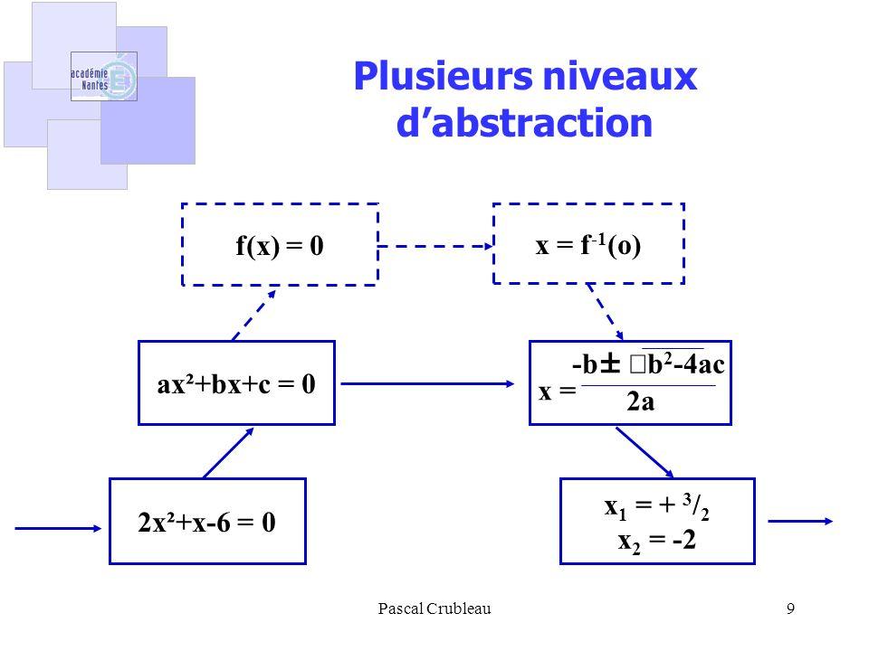 Pascal Crubleau9 Plusieurs niveaux dabstraction f(x) = 0 x = f -1 (o) ax²+bx+c = 0 -b± b 2 -4ac 2a 2x²+x-6 = 0 x 1 = + 3 / 2 x 2 = -2 x =