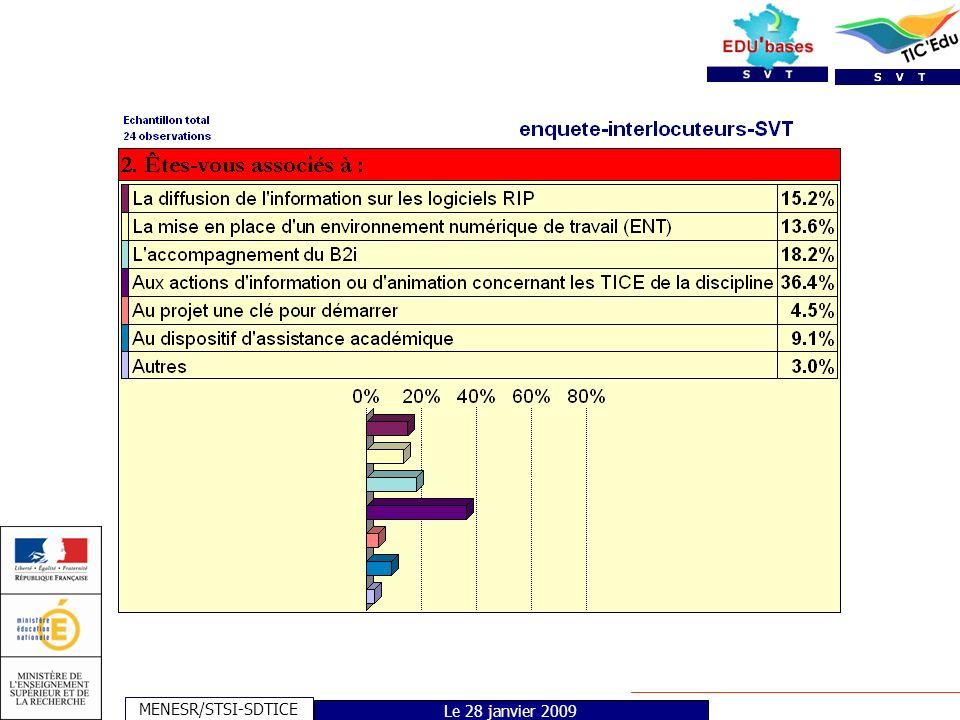 MENESR/STSI-SDTICE Le 28 janvier 2009 Enquête Interlocuteurs - S.V.T.