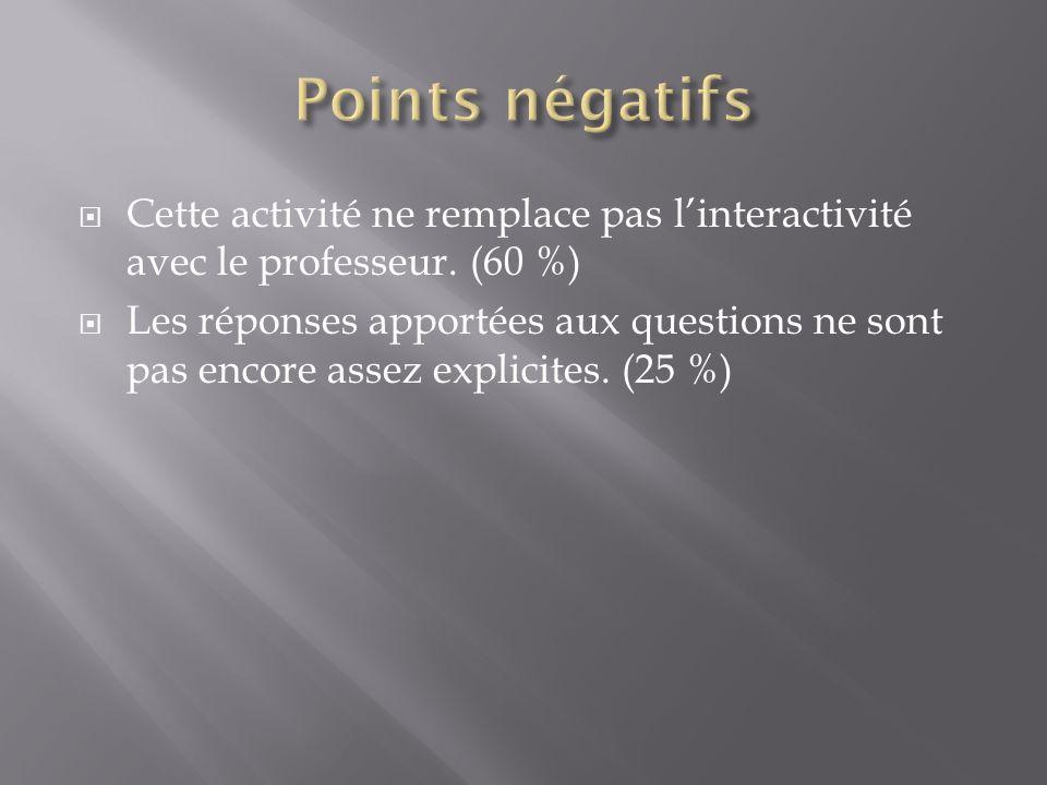 Cette activité ne remplace pas linteractivité avec le professeur. (60 %) Les réponses apportées aux questions ne sont pas encore assez explicites. (25
