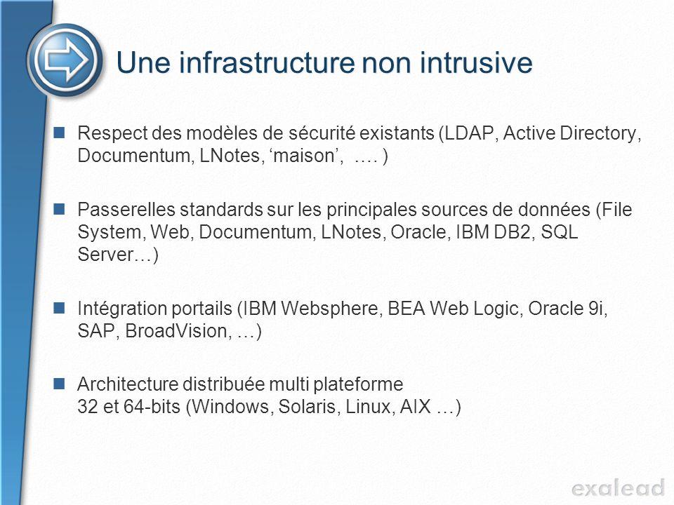 Une infrastructure non intrusive Respect des modèles de sécurité existants (LDAP, Active Directory, Documentum, LNotes, maison, …. ) Passerelles stand