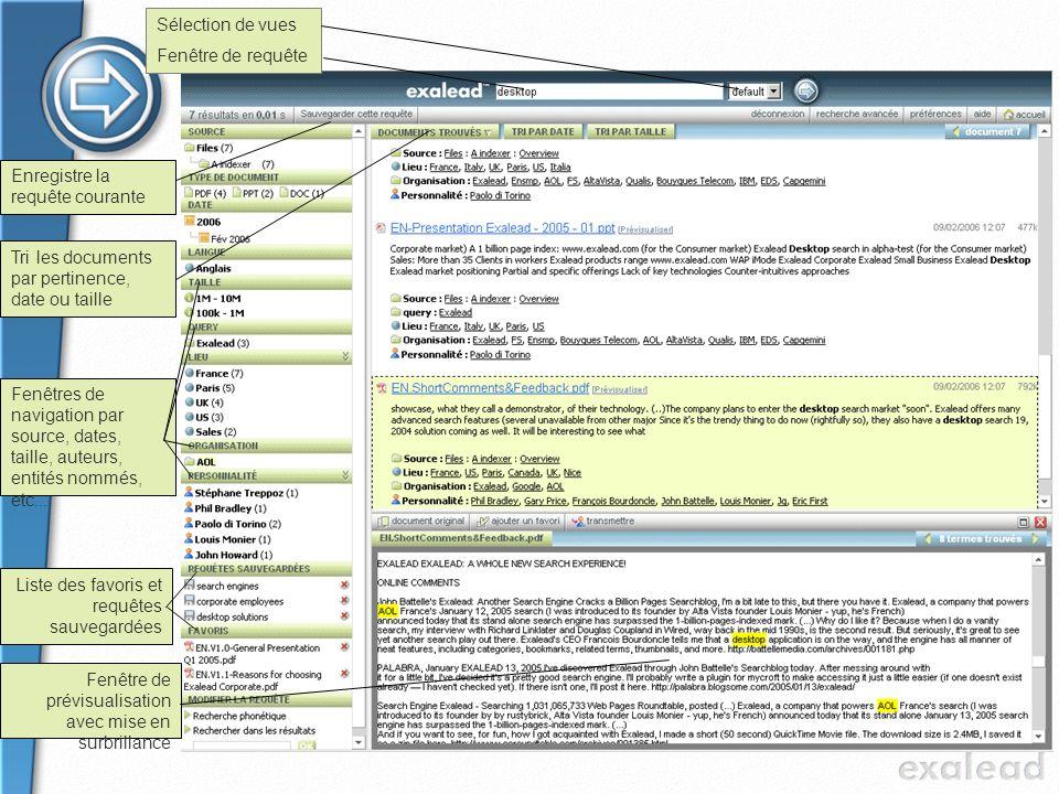 Sélection de vues Fenêtre de requête Enregistre la requête courante Tri les documents par pertinence, date ou taille Fenêtres de navigation par source
