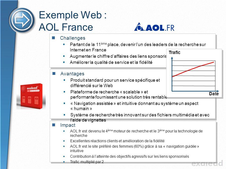 Exemple Web : AOL France Challenges Partant de la 11 ème place, devenir lun des leaders de la recherche sur Internet en France Augmenter le chiffre da