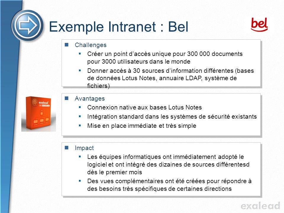 Exemple Intranet : Bel Challenges Créer un point daccès unique pour 300 000 documents pour 3000 utilisateurs dans le monde Donner accès à 30 sources d