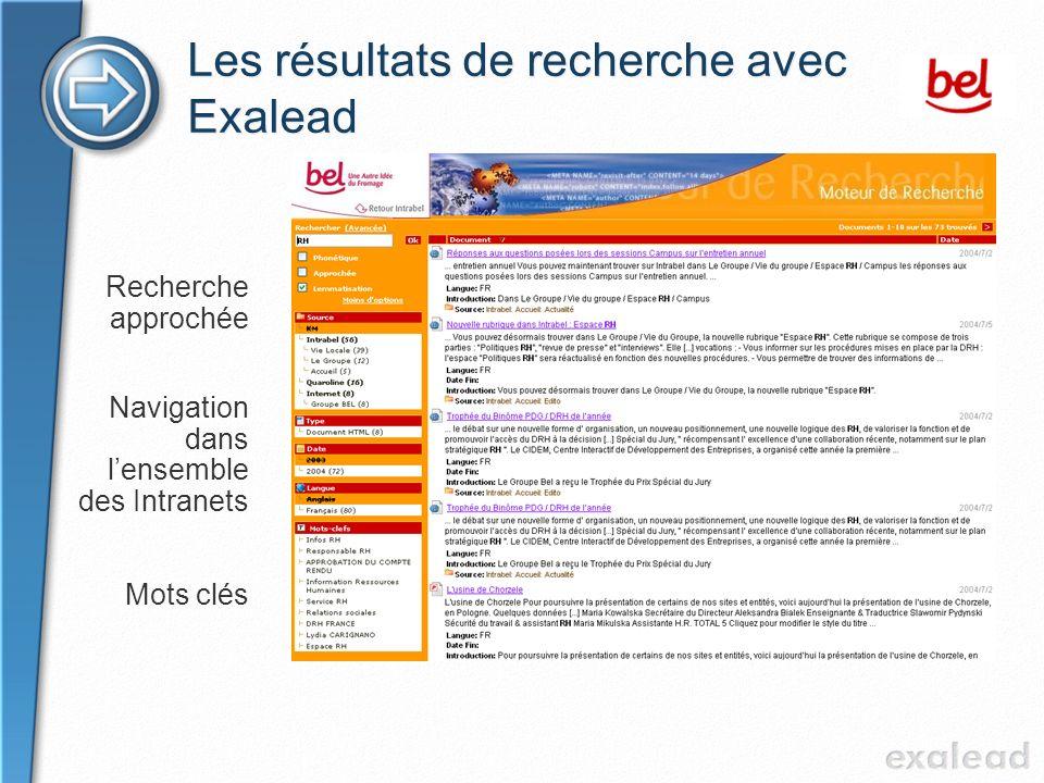 Les résultats de recherche avec Exalead Recherche approchée Navigation dans lensemble des Intranets Mots clés