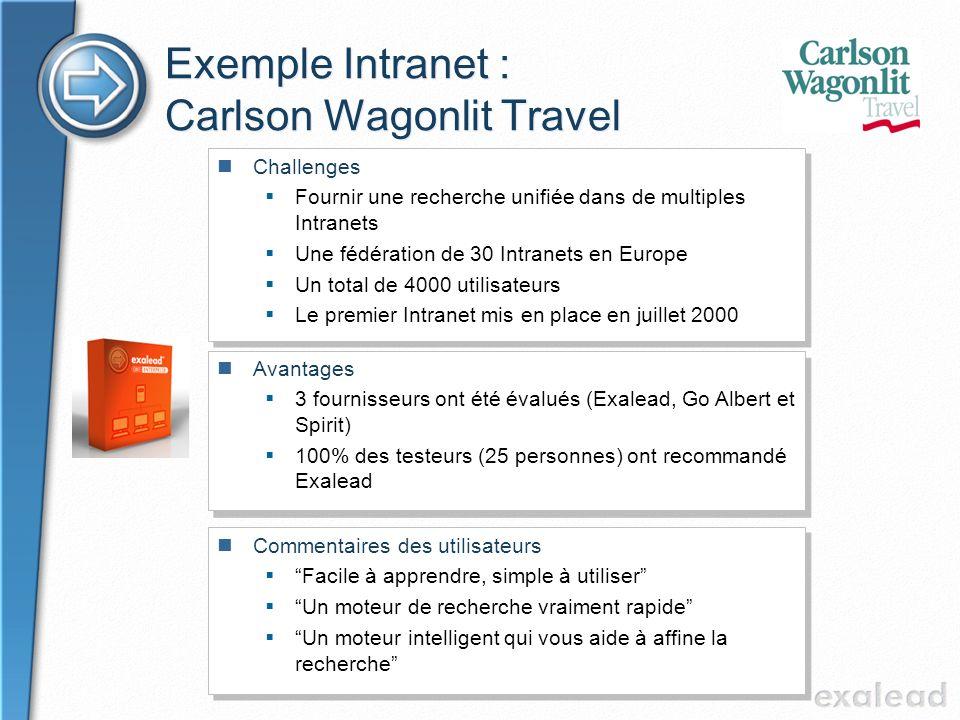Exemple Intranet : Carlson Wagonlit Travel Challenges Fournir une recherche unifiée dans de multiples Intranets Une fédération de 30 Intranets en Euro