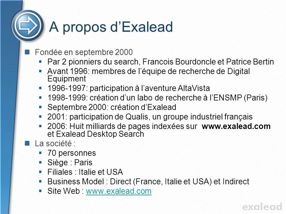 A propos dExalead Fondée en septembre 2000 Par 2 pionniers du search, Francois Bourdoncle et Patrice Bertin Avant 1996: membres de léquipe de recherch