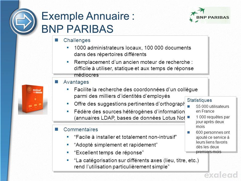 Exemple Annuaire : BNP PARIBAS Challenges 1000 administrateurs locaux, 100 000 documents dans des répertoires différents Remplacement dun ancien moteu