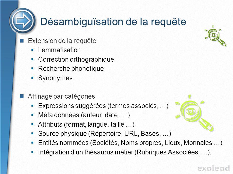 Extension de la requête Lemmatisation Correction orthographique Recherche phonétique Synonymes Affinage par catégories Expressions suggérées (termes a