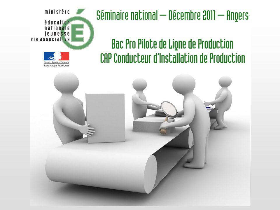 Séminaire national Bac Pro PLP CAP CIP Bac Pro PLP RC –Règlement dExamen Définition des Epreuves Philippe Hespel 25 min Présentation du RC Groupe de Travail