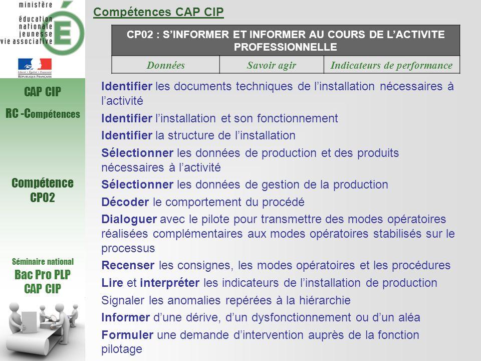 Compétences CAP CIP CP02 : SINFORMER ET INFORMER AU COURS DE LACTIVITE PROFESSIONNELLE DonnéesSavoir agirIndicateurs de performance Identifier les doc