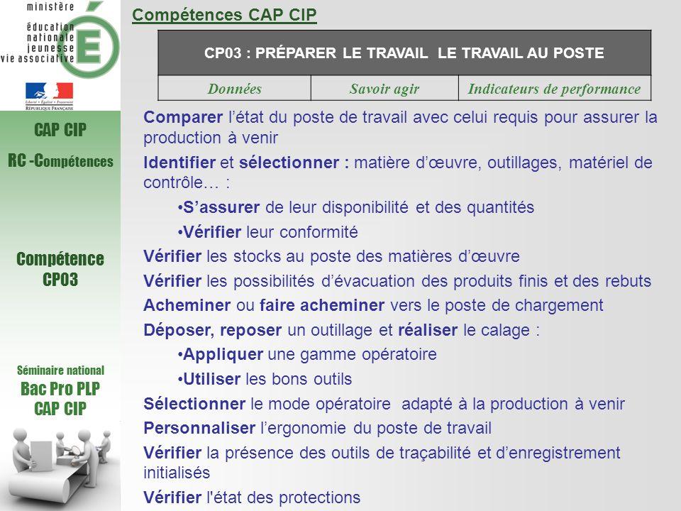 Compétences CAP CIP CP03 : PRÉPARER LE TRAVAIL LE TRAVAIL AU POSTE DonnéesSavoir agirIndicateurs de performance Comparer létat du poste de travail ave