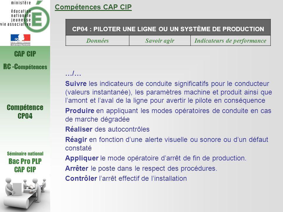 Compétences CAP CIP CP04 : PILOTER UNE LIGNE OU UN SYSTÈME DE PRODUCTION DonnéesSavoir agirIndicateurs de performance Séminaire national Bac Pro PLP C