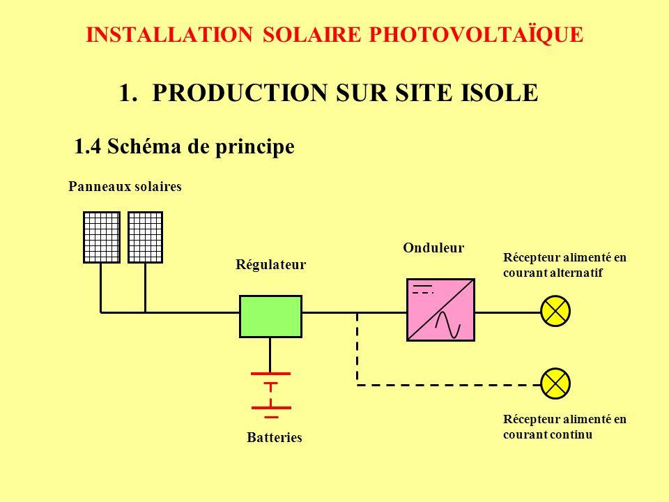 INSTALLATION SOLAIRE PHOTOVOLTAÏQUE 1.PRODUCTION SUR SITE ISOLE 1.4 Schéma de principe Panneaux solaires Régulateur Onduleur Batteries Récepteur alime