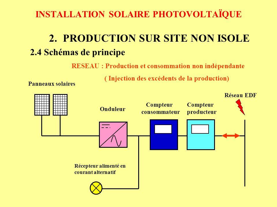 INSTALLATION SOLAIRE PHOTOVOLTAÏQUE 2.PRODUCTION SUR SITE NON ISOLE 2.4 Schémas de principe Panneaux solaires Onduleur Récepteur alimenté en courant a