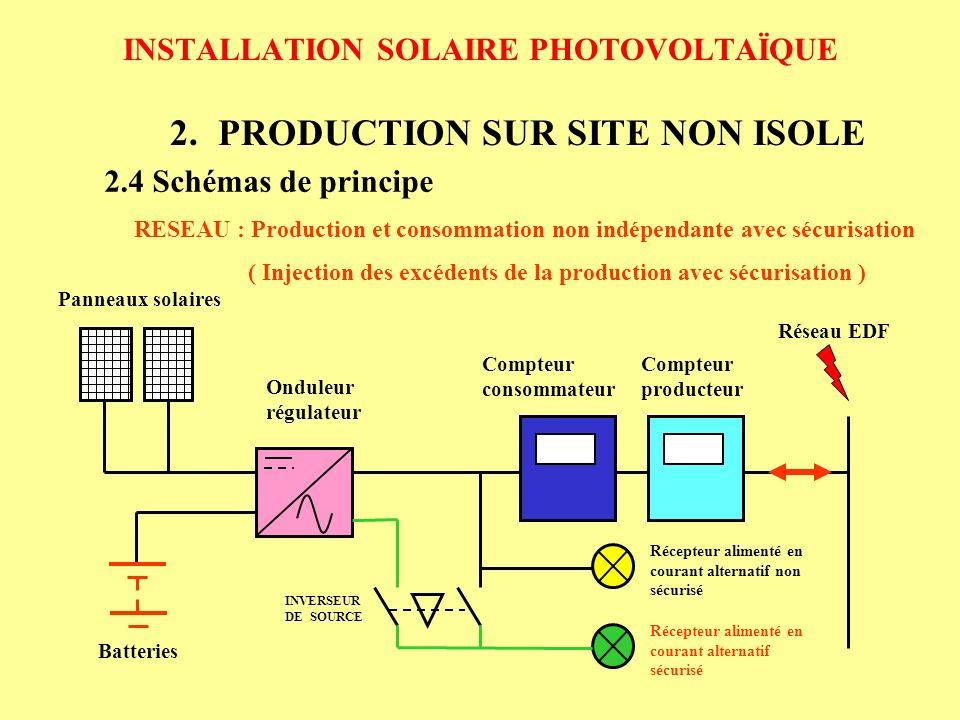 INSTALLATION SOLAIRE PHOTOVOLTAÏQUE 2.PRODUCTION SUR SITE NON ISOLE 2.4 Schémas de principe Panneaux solaires Onduleur régulateur Récepteur alimenté e