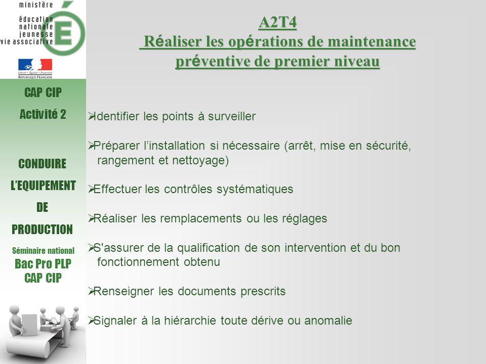 Séminaire national Bac Pro PLP CAP CIP A2T4 R é aliser les op é rations de maintenance pr é ventive de premier niveau Identifier les points à surveill