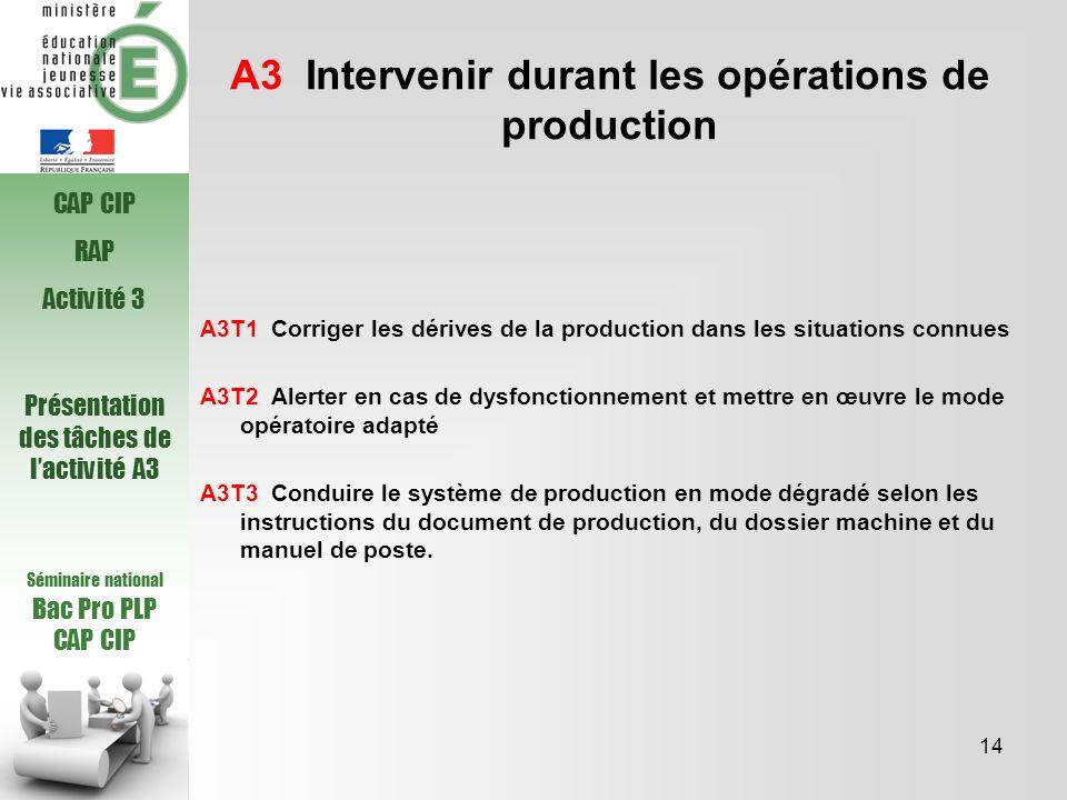 Séminaire national Bac Pro PLP CAP CIP A3 Intervenir durant les opérations de production A3T1 Corriger les dérives de la production dans les situation